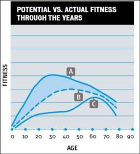 graph from Jeff Horowitz